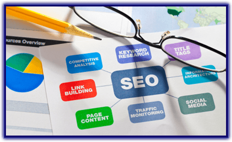 Web Marketing - SEO (Search Engine Optimisation) to achieve high organic Search Engine results